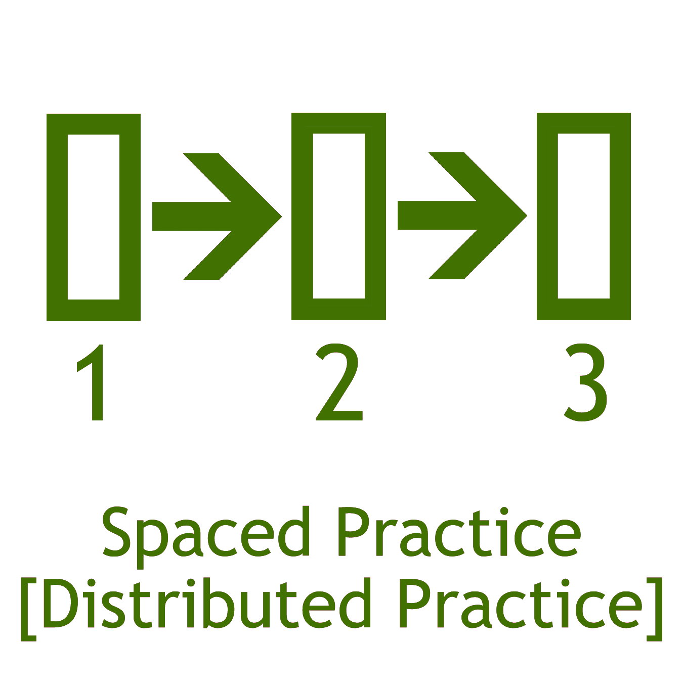 spaced-practice