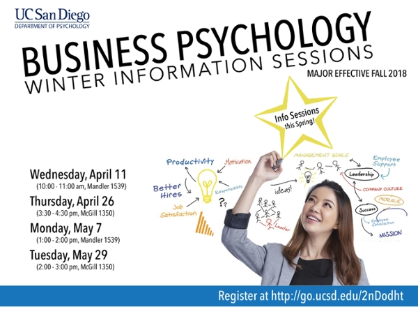 Business Psycholgy Spring Information Sessions