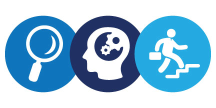 UC San Diego Psychology Department Careers in Mind Logo